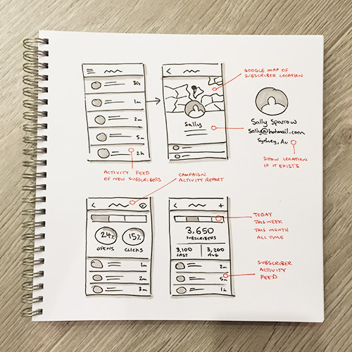 Monitor iphone app design sketches